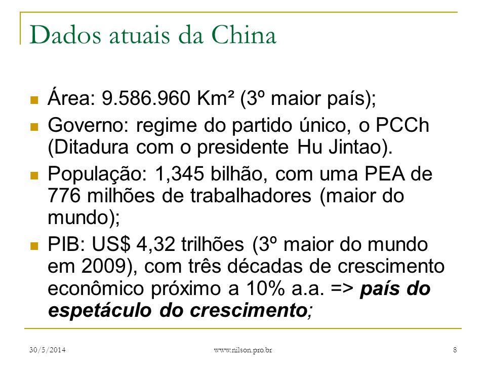 Dados atuais da China Área: 9.586.960 Km² (3º maior país);