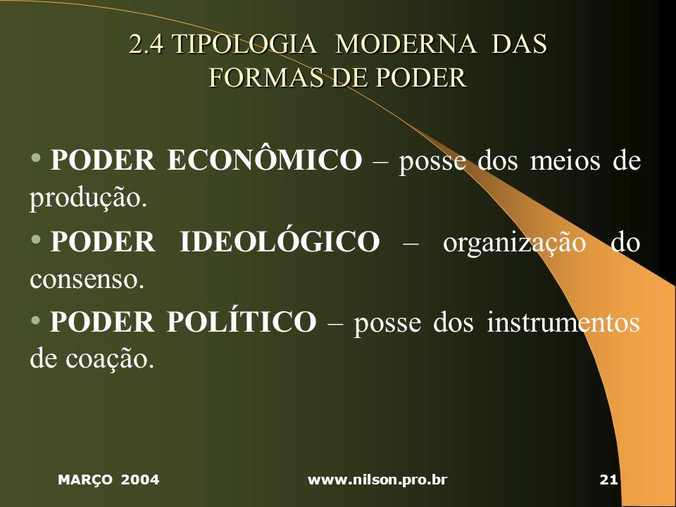 2.4 TIPOLOGIA MODERNA DAS FORMAS DE PODER
