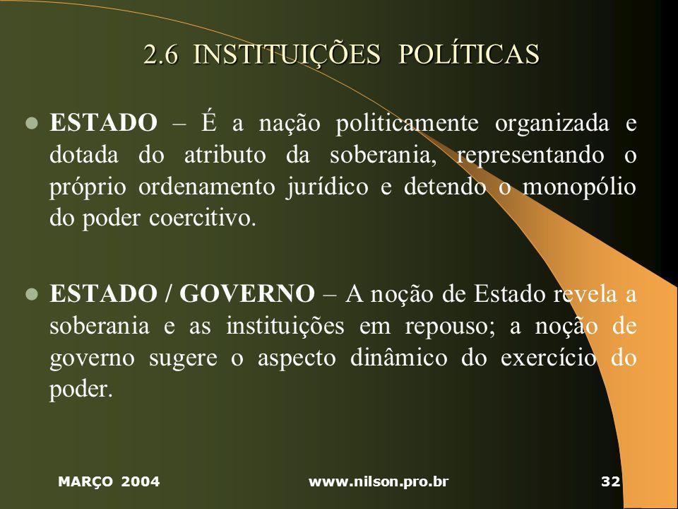 2.6 INSTITUIÇÕES POLÍTICAS
