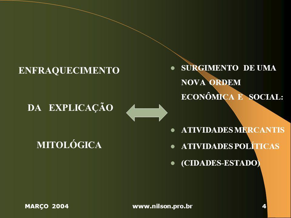 ENFRAQUECIMENTO DA EXPLICAÇÃO MITOLÓGICA