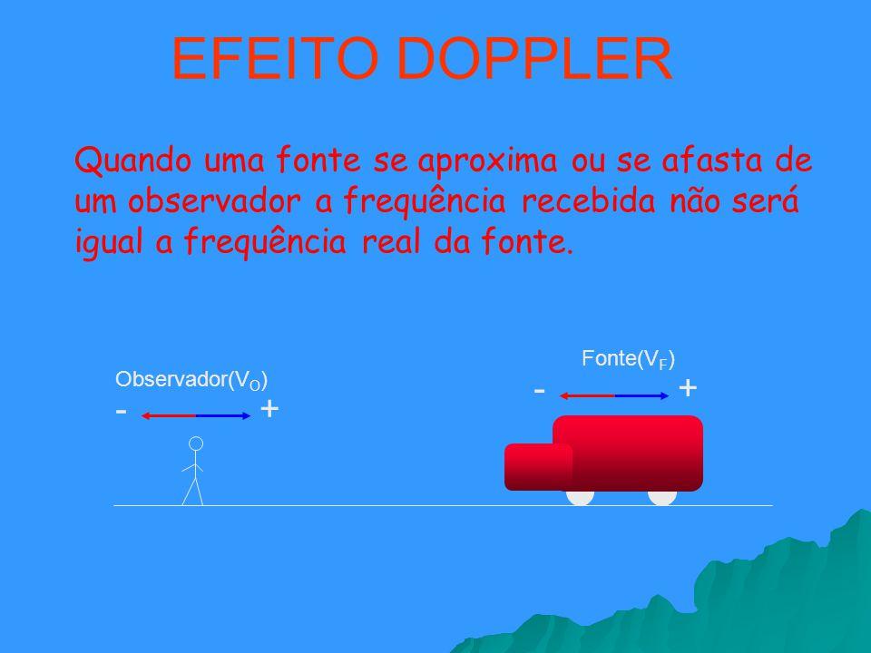 EFEITO DOPPLER Quando uma fonte se aproxima ou se afasta de um observador a frequência recebida não será igual a frequência real da fonte.