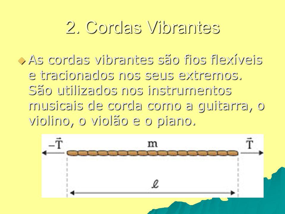 2. Cordas Vibrantes