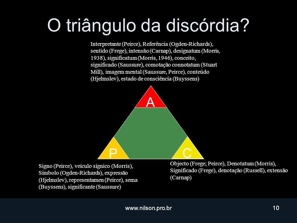 O triângulo da discórdia