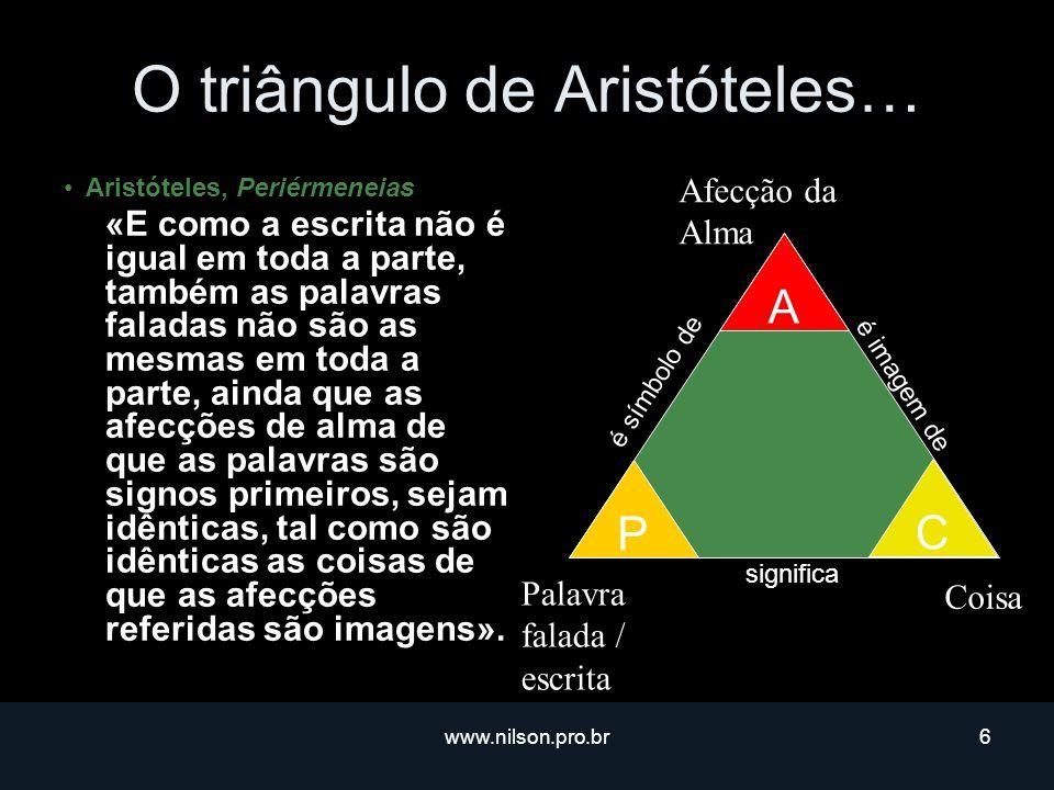 O triângulo de Aristóteles…