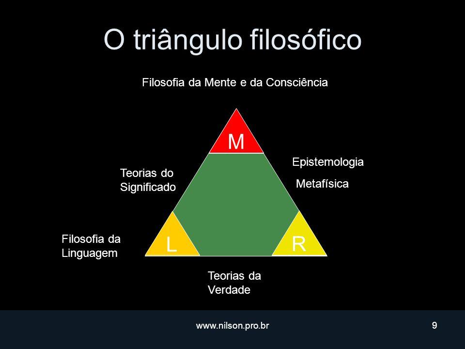 O triângulo filosófico