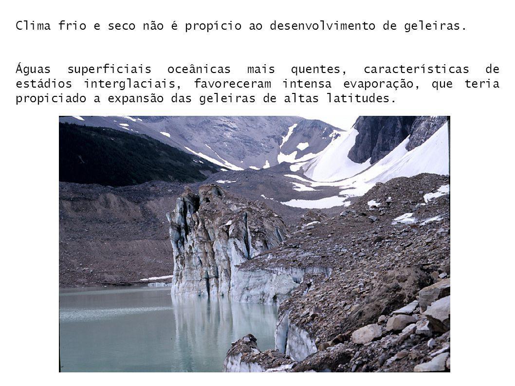 Clima frio e seco não é propício ao desenvolvimento de geleiras.