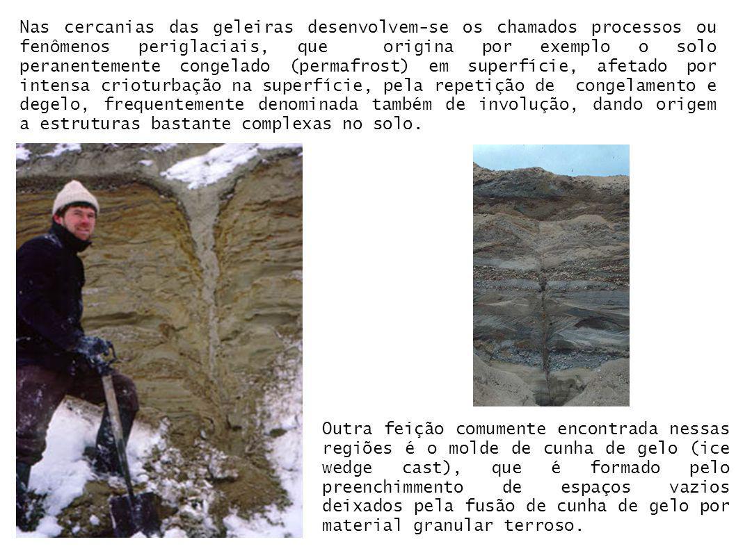 Nas cercanias das geleiras desenvolvem-se os chamados processos ou fenômenos periglaciais, que origina por exemplo o solo peranentemente congelado (permafrost) em superfície, afetado por intensa crioturbação na superfície, pela repetição de congelamento e degelo, frequentemente denominada também de involução, dando origem a estruturas bastante complexas no solo.