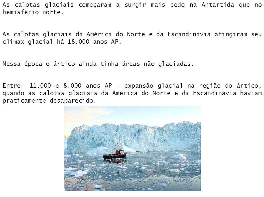 As calotas glaciais começaram a surgir mais cedo na Antartida que no hemisfério norte.