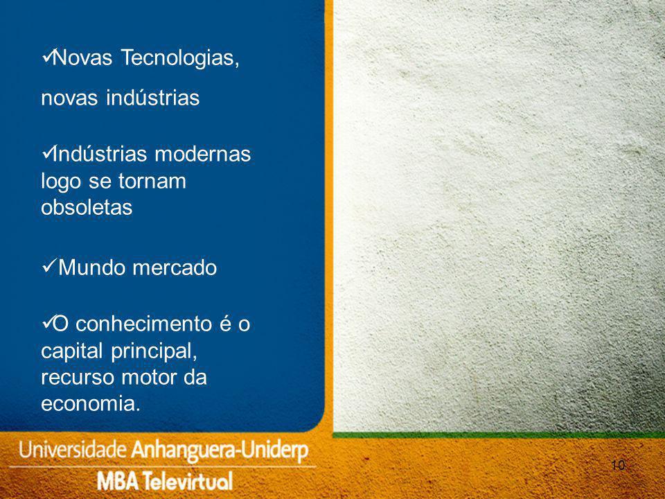 Indústrias modernas logo se tornam obsoletas