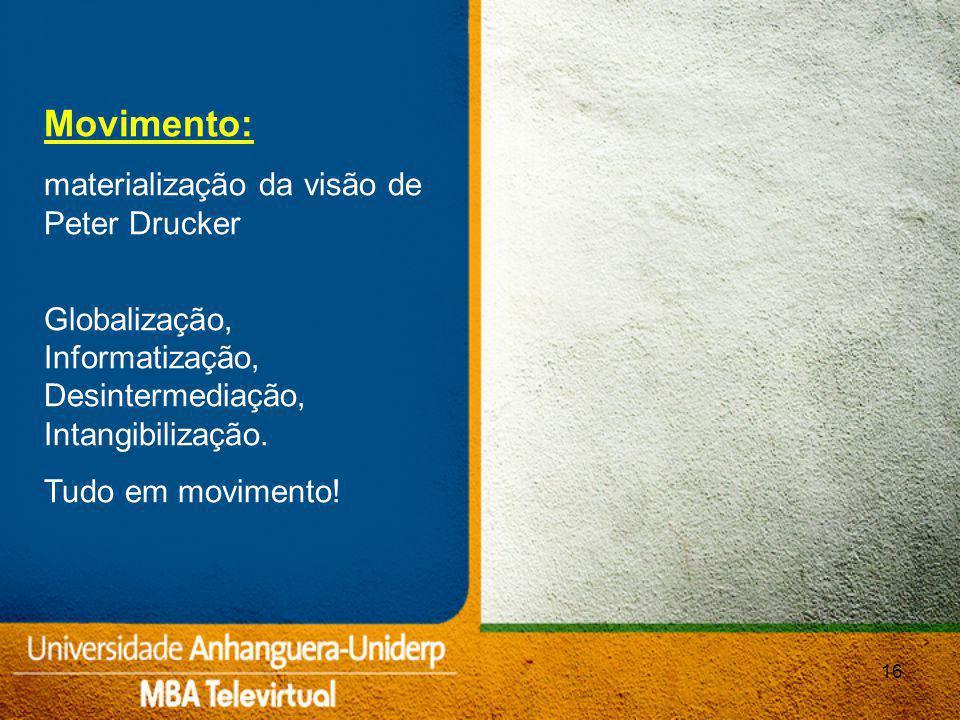 Movimento: materialização da visão de Peter Drucker