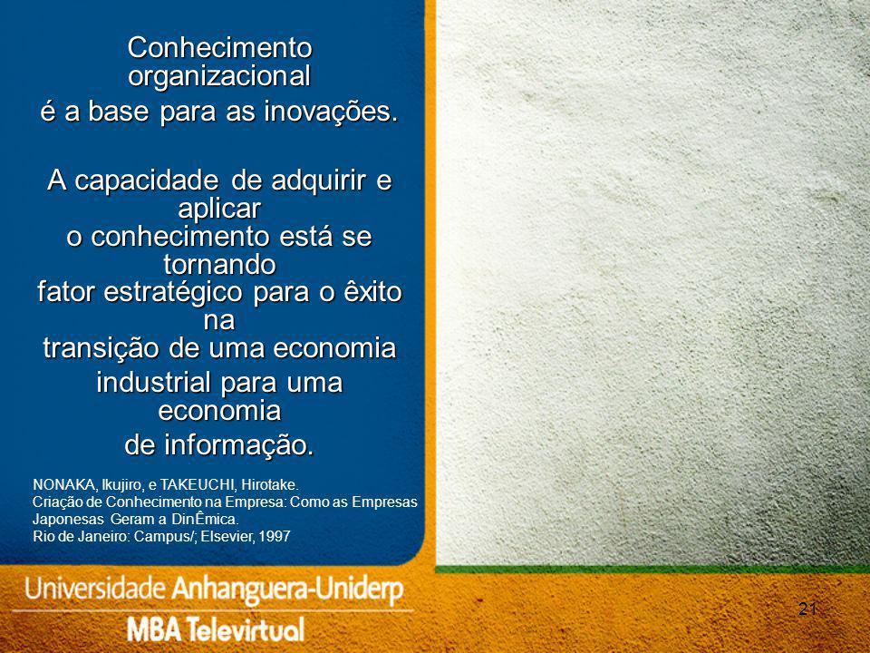 Conhecimento organizacional é a base para as inovações.