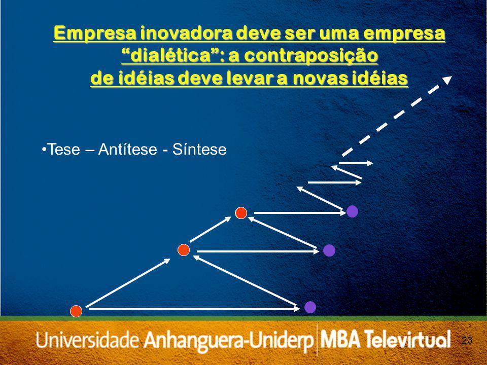 Empresa inovadora deve ser uma empresa dialética : a contraposição de idéias deve levar a novas idéias