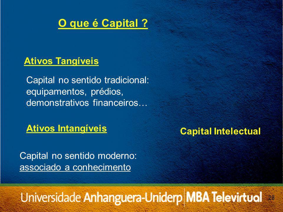 O que é Capital Ativos Tangíveis