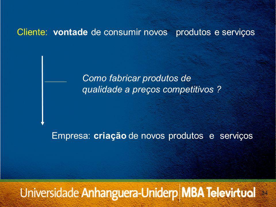 Cliente: vontade de consumir novos produtos e serviços