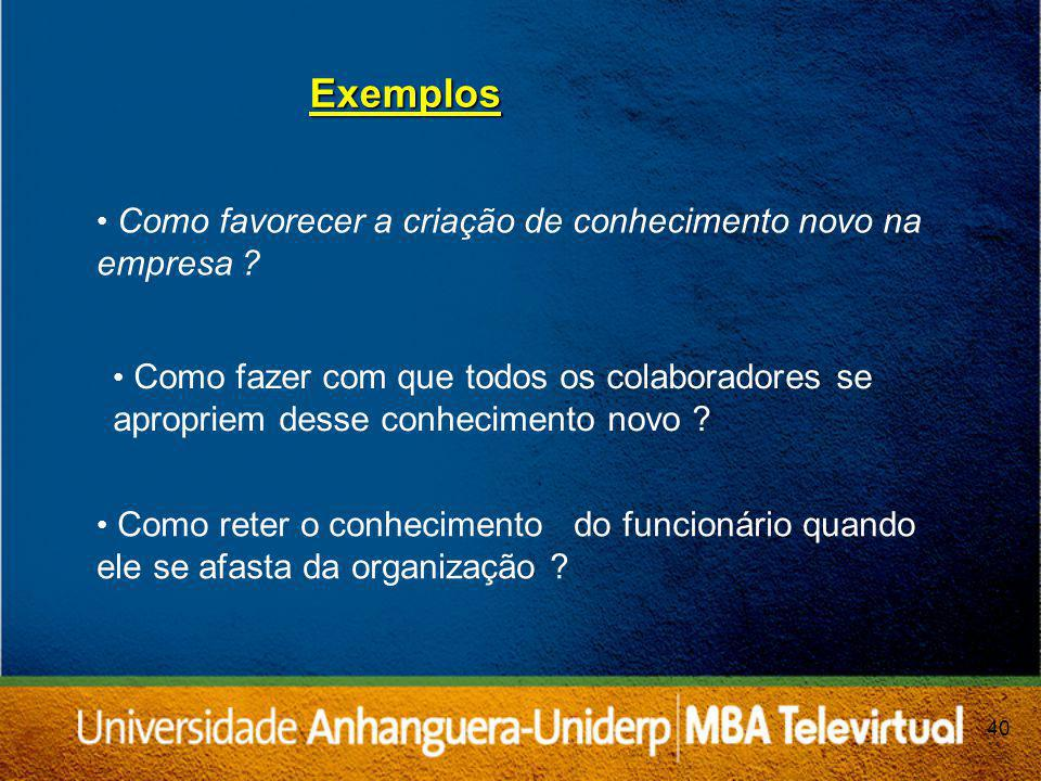 Exemplos Como favorecer a criação de conhecimento novo na empresa