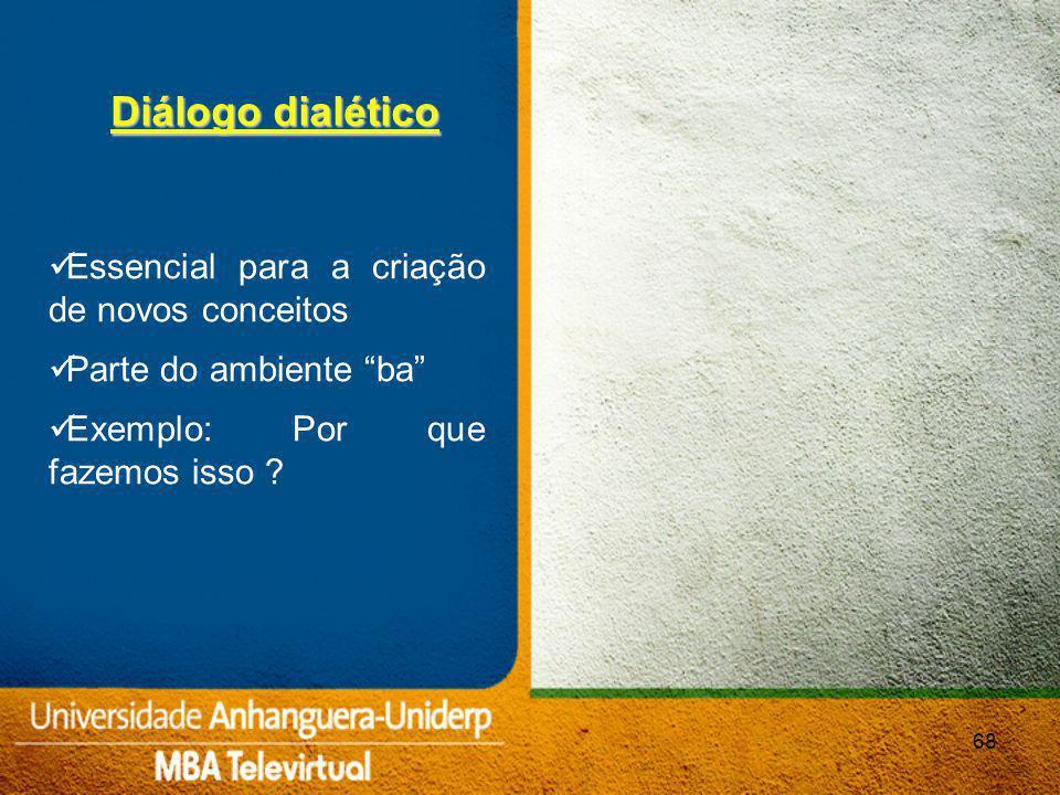 Diálogo dialético Essencial para a criação de novos conceitos