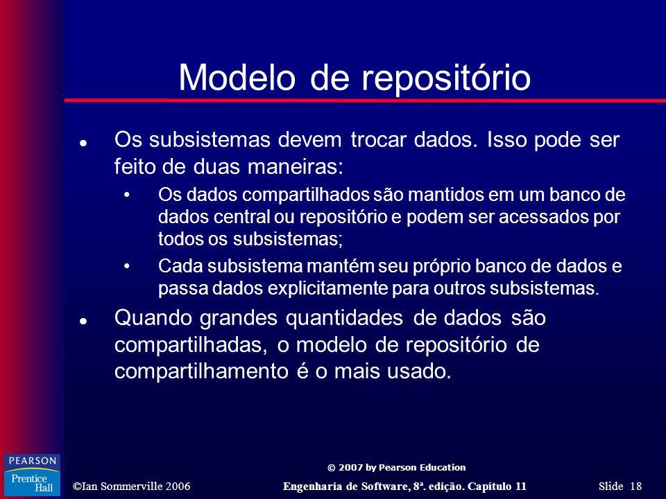 Modelo de repositório Os subsistemas devem trocar dados. Isso pode ser feito de duas maneiras: