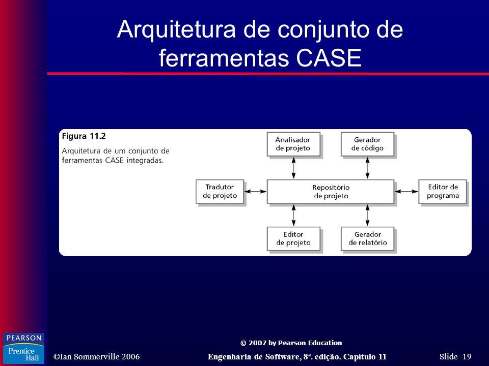 Arquitetura de conjunto de ferramentas CASE