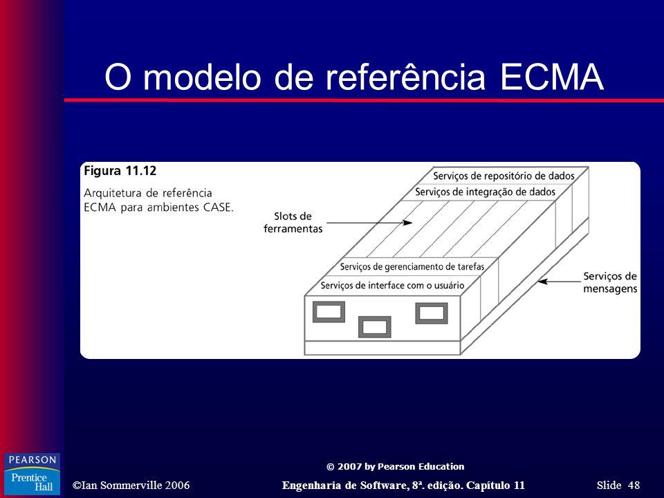 O modelo de referência ECMA