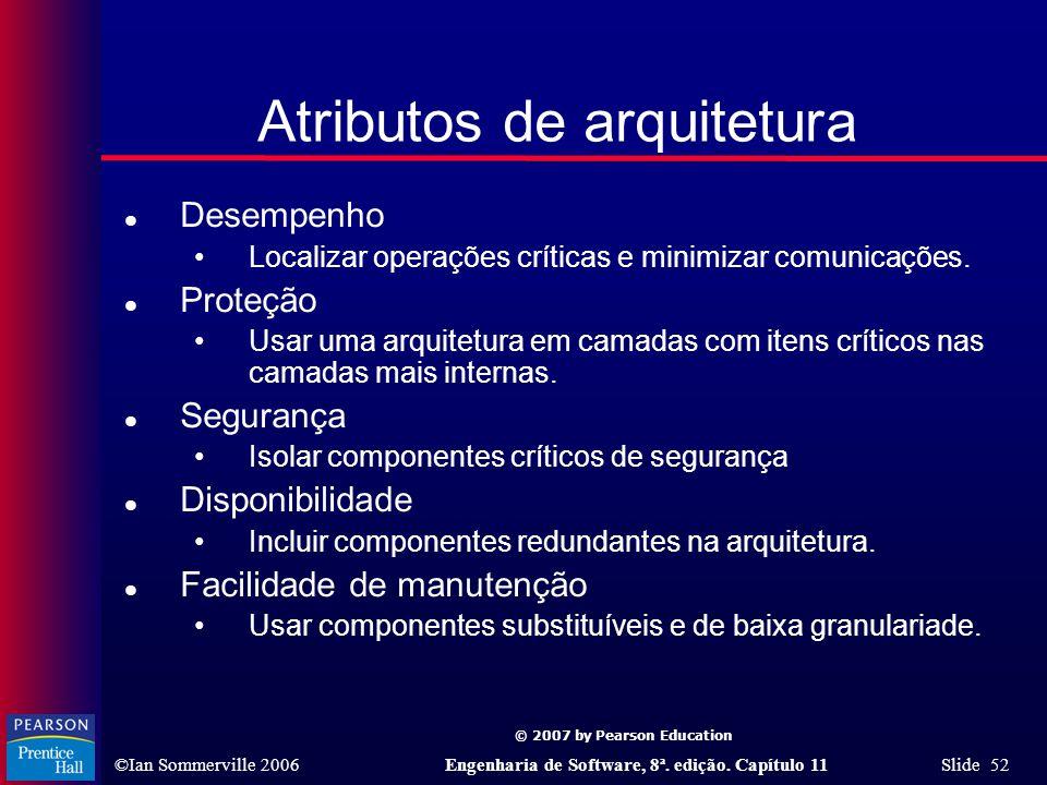 Atributos de arquitetura