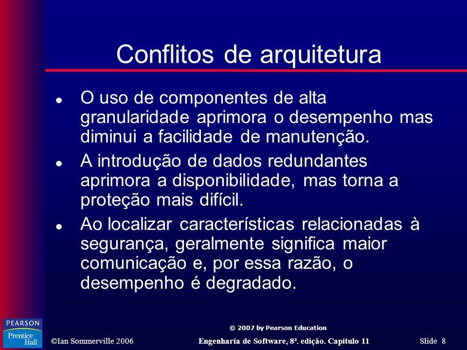 Conflitos de arquitetura