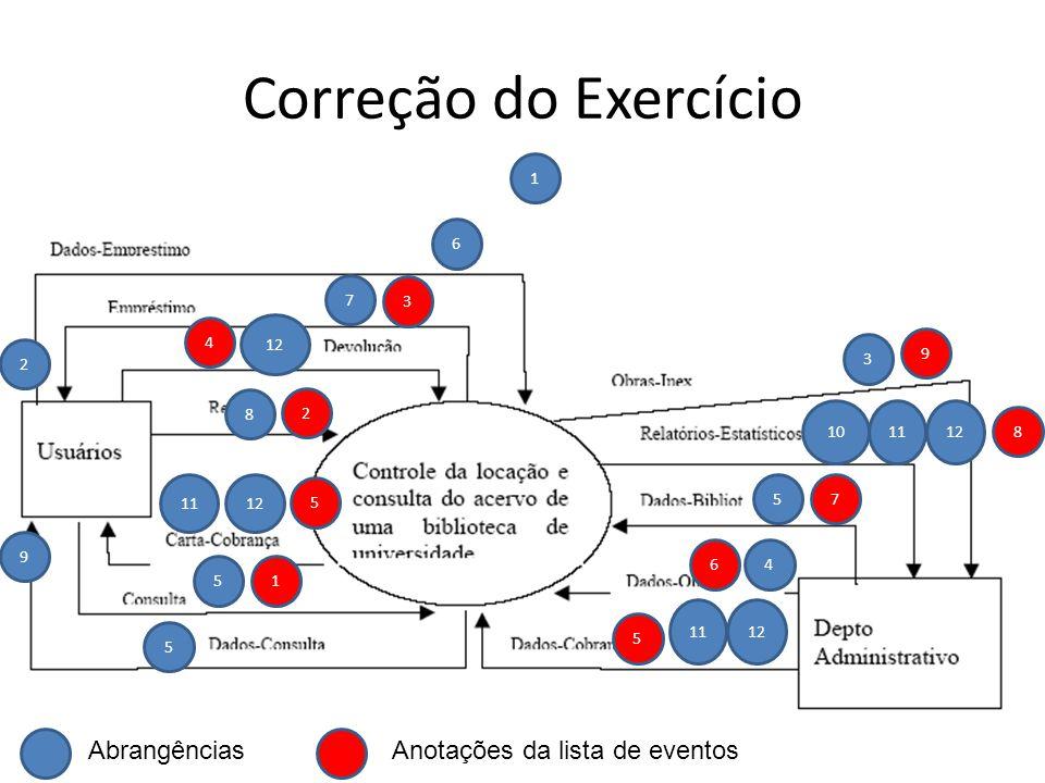 Correção do Exercício Abrangências Anotações da lista de eventos 1 6 7