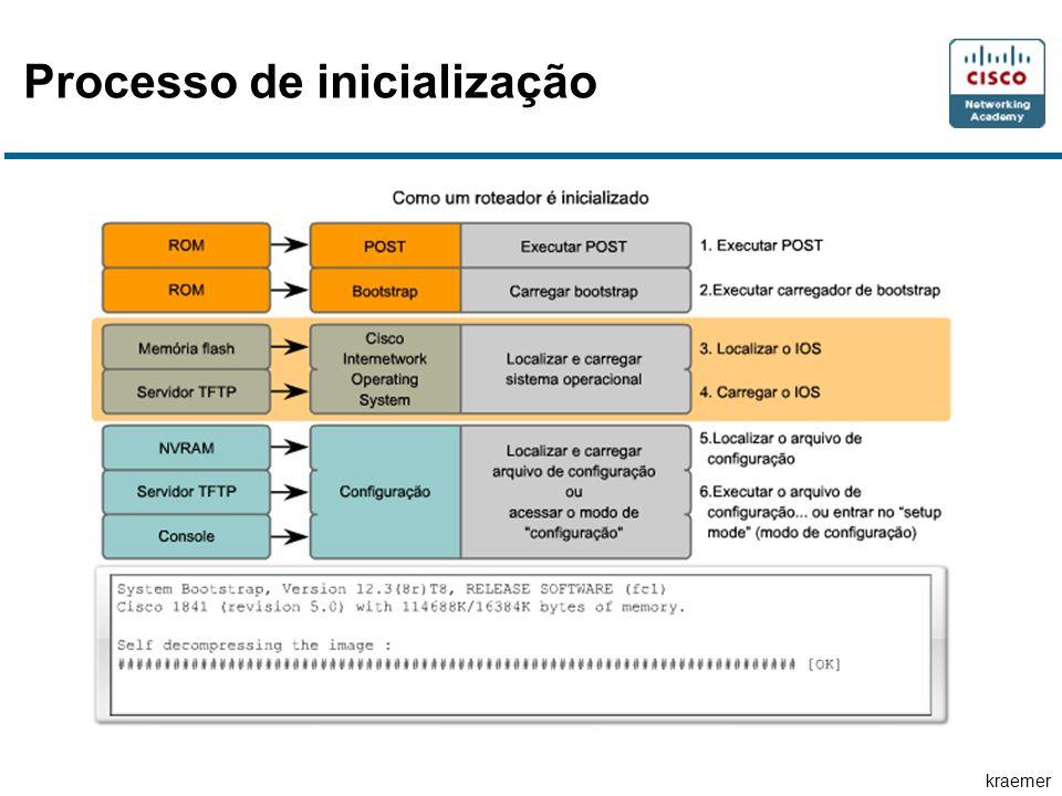 Processo de inicialização