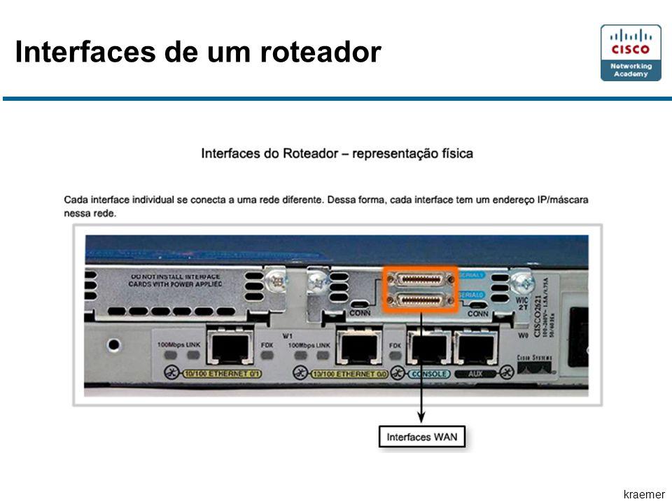 Interfaces de um roteador