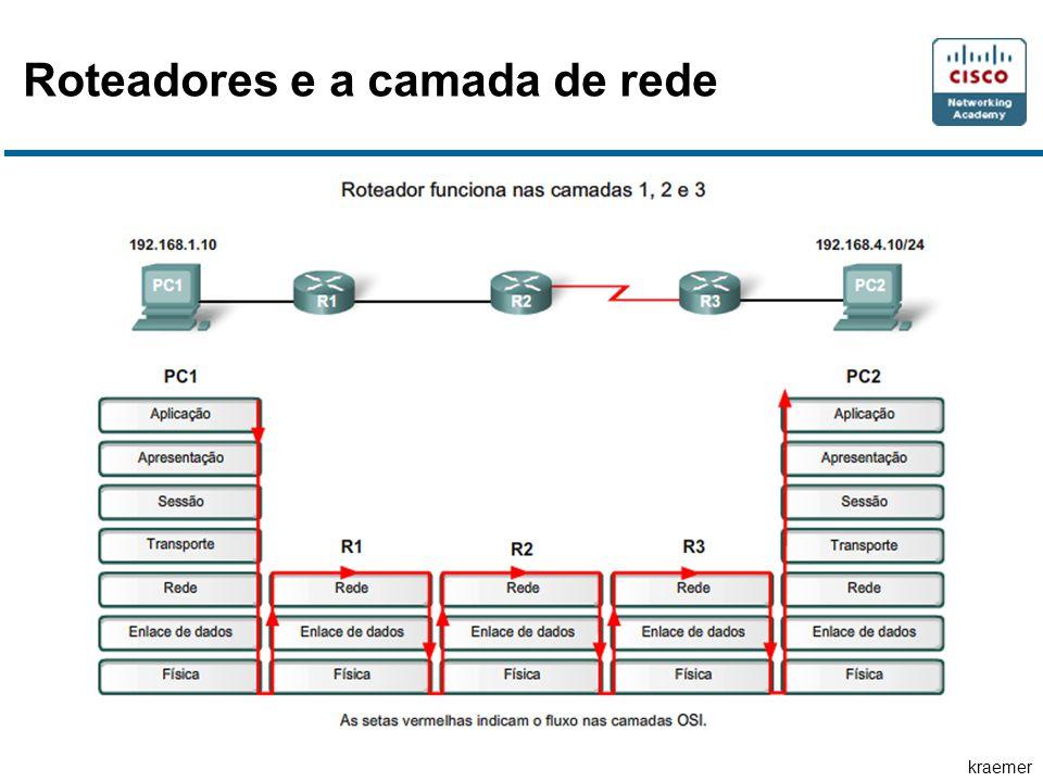 Roteadores e a camada de rede