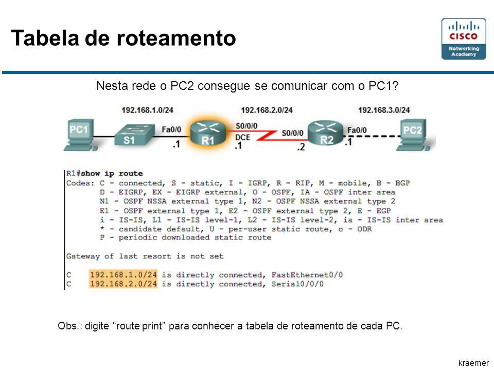 Tabela de roteamento Nesta rede o PC2 consegue se comunicar com o PC1