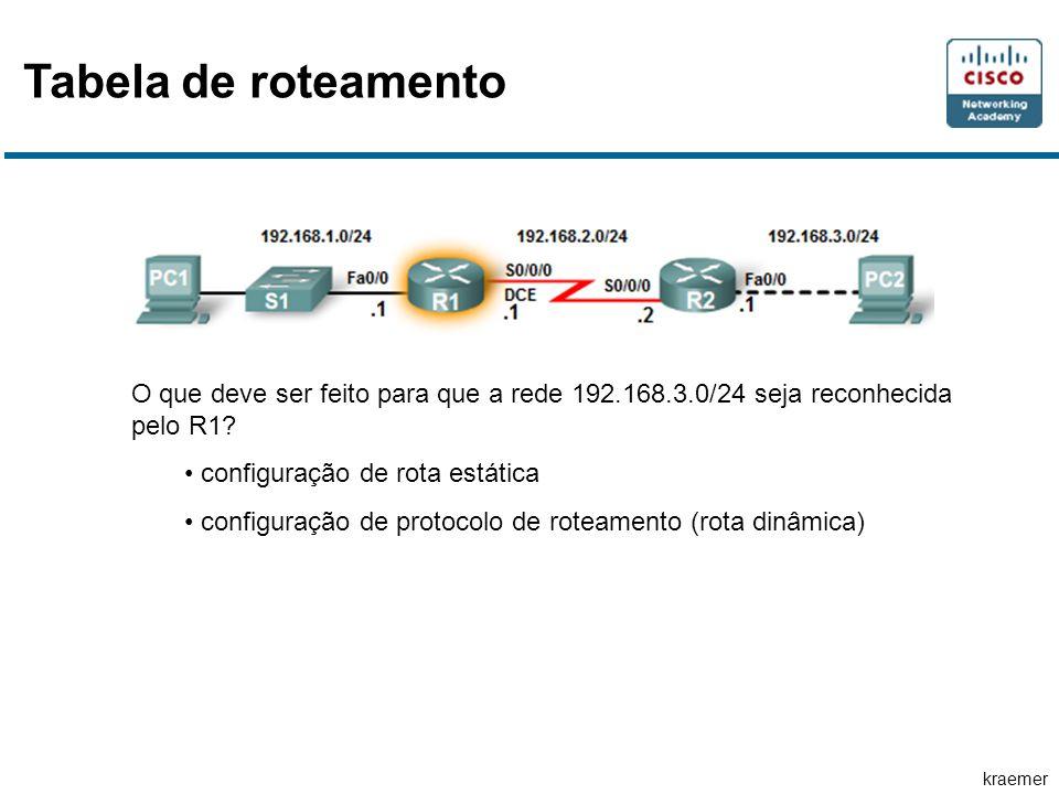 Tabela de roteamento O que deve ser feito para que a rede 192.168.3.0/24 seja reconhecida pelo R1 configuração de rota estática.