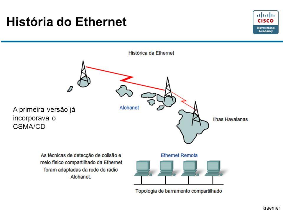 História do Ethernet A primeira versão já incorporava o CSMA/CD