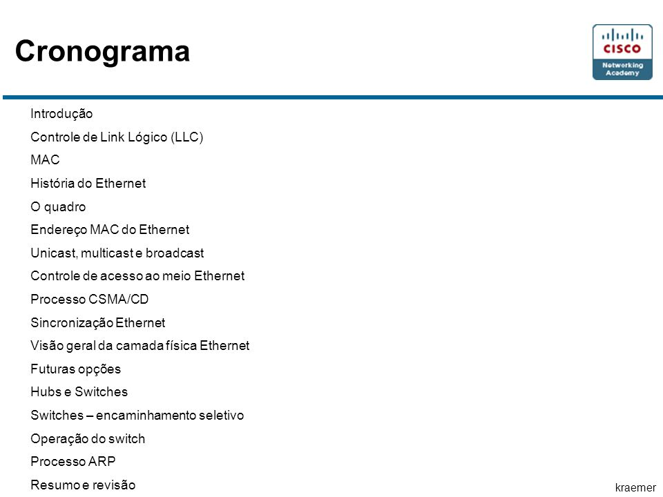 Cronograma Introdução Controle de Link Lógico (LLC) MAC