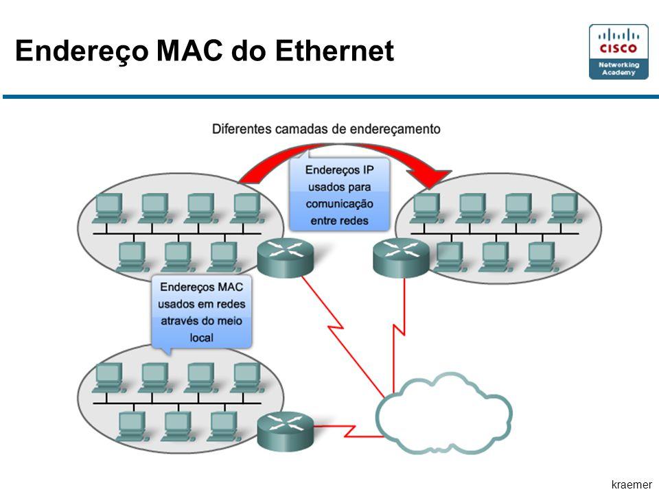 Endereço MAC do Ethernet