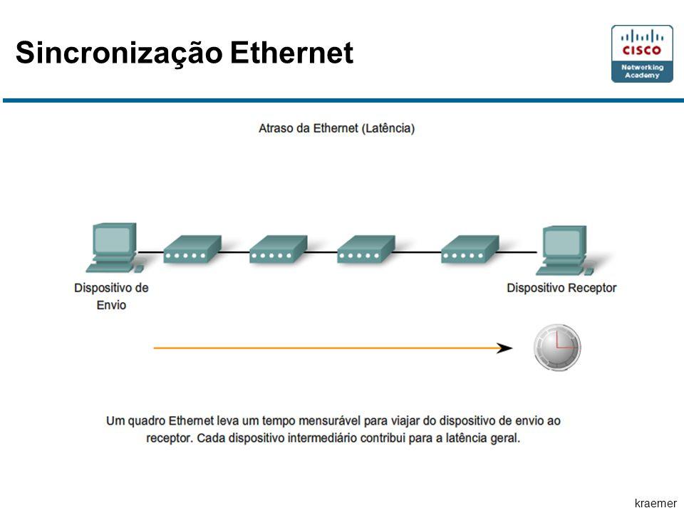 Sincronização Ethernet