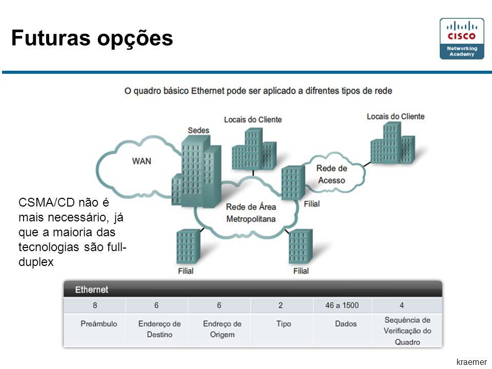 Futuras opções CSMA/CD não é mais necessário, já que a maioria das tecnologias são full-duplex