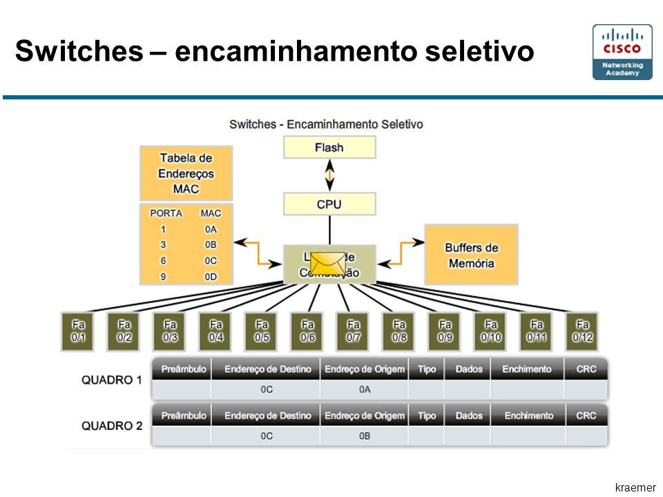 Switches – encaminhamento seletivo