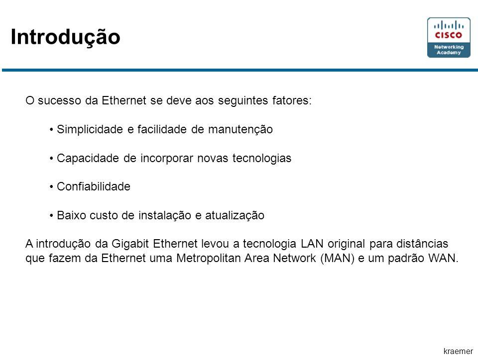 Introdução O sucesso da Ethernet se deve aos seguintes fatores: