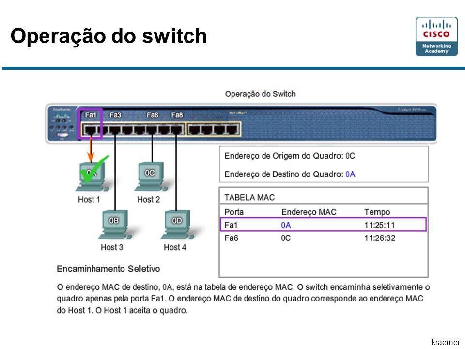 Operação do switch