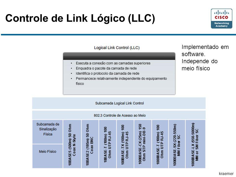 Controle de Link Lógico (LLC)