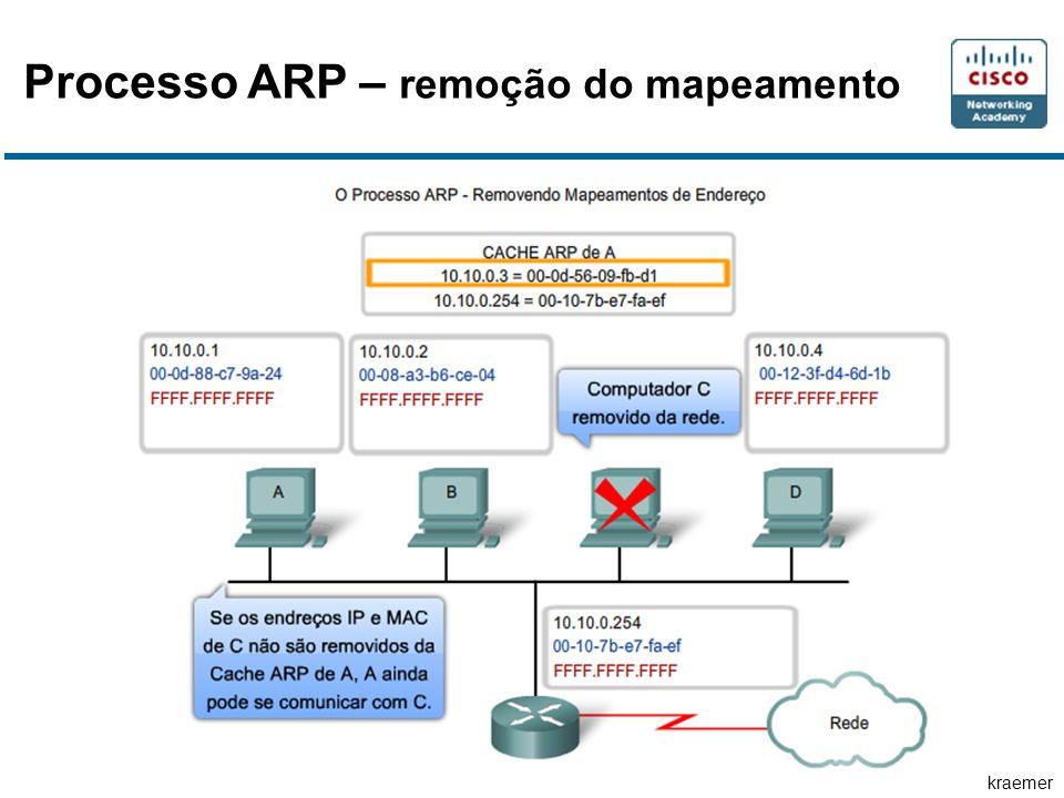 Processo ARP – remoção do mapeamento