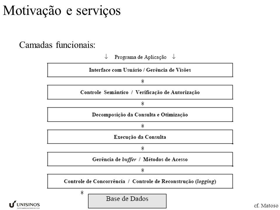 Motivação e serviços Camadas funcionais: cf. Matoso