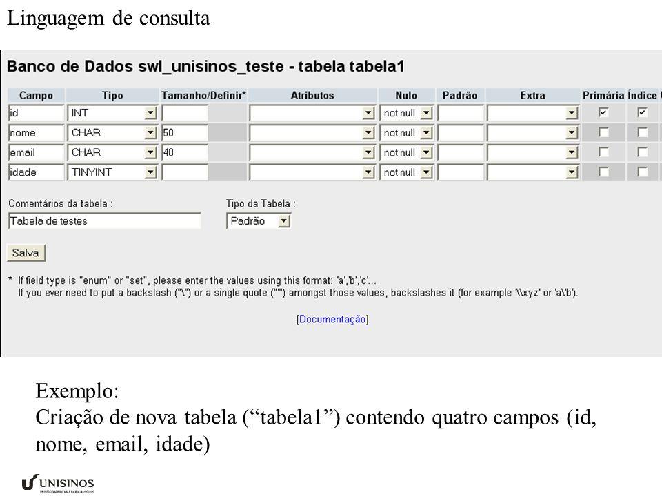 Linguagem de consulta Exemplo: Criação de nova tabela ( tabela1 ) contendo quatro campos (id, nome, email, idade)