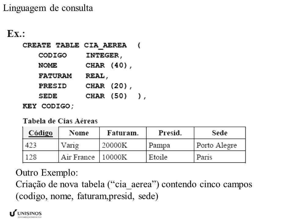 Linguagem de consulta Outro Exemplo: Criação de nova tabela ( cia_aerea ) contendo cinco campos (codigo, nome, faturam,presid, sede)