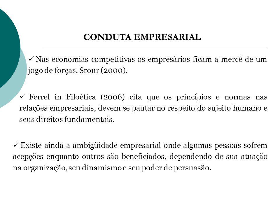 CONDUTA EMPRESARIAL Nas economias competitivas os empresários ficam a mercê de um jogo de forças, Srour (2000).