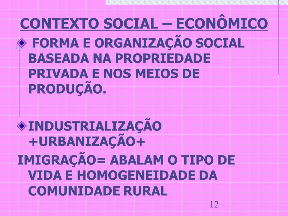 CONTEXTO SOCIAL – ECONÔMICO