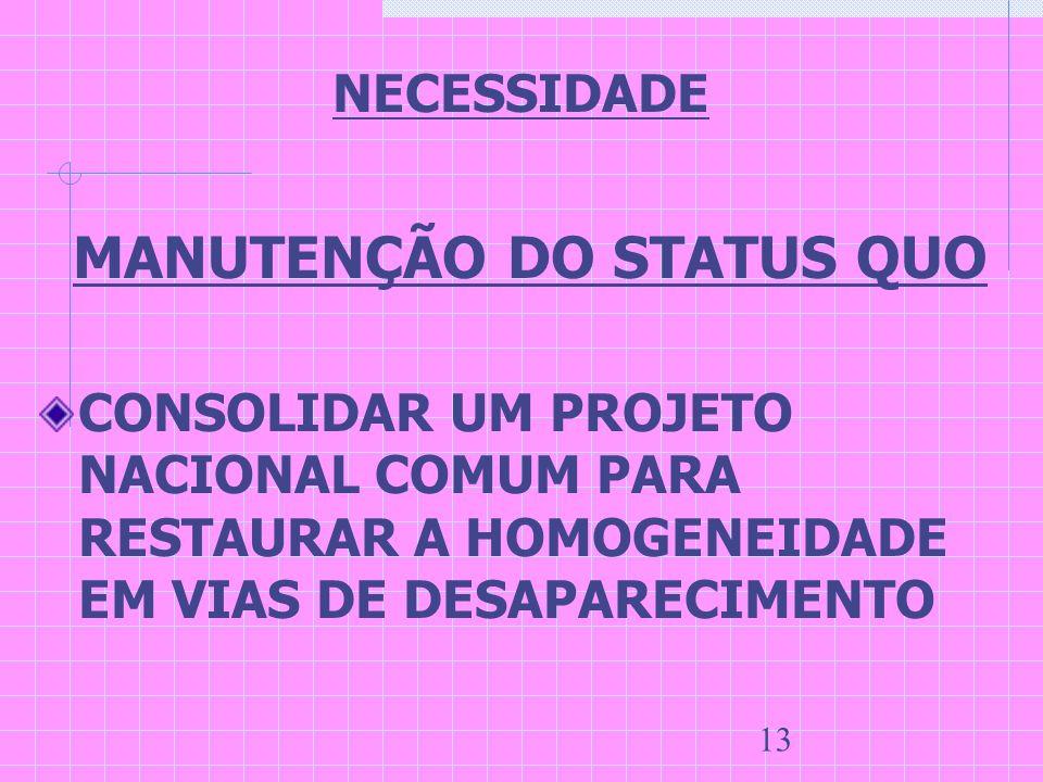 MANUTENÇÃO DO STATUS QUO