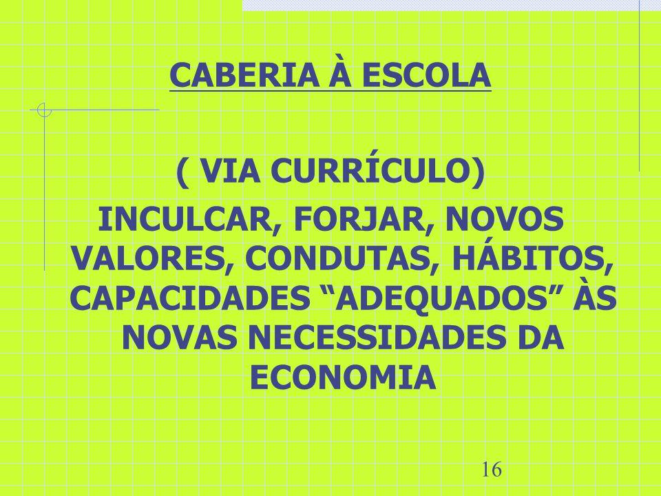 CABERIA À ESCOLA ( VIA CURRÍCULO) INCULCAR, FORJAR, NOVOS VALORES, CONDUTAS, HÁBITOS, CAPACIDADES ADEQUADOS ÀS NOVAS NECESSIDADES DA ECONOMIA.