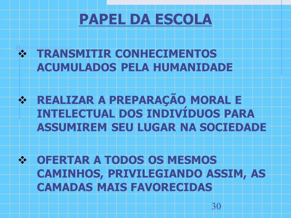 PAPEL DA ESCOLA TRANSMITIR CONHECIMENTOS ACUMULADOS PELA HUMANIDADE