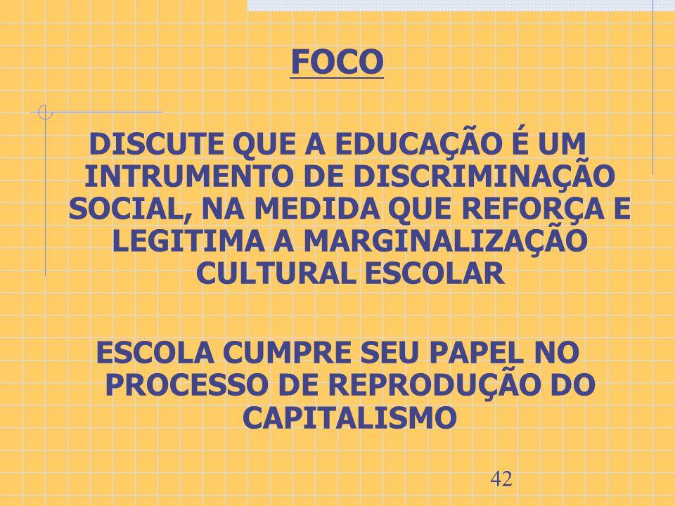 ESCOLA CUMPRE SEU PAPEL NO PROCESSO DE REPRODUÇÃO DO CAPITALISMO